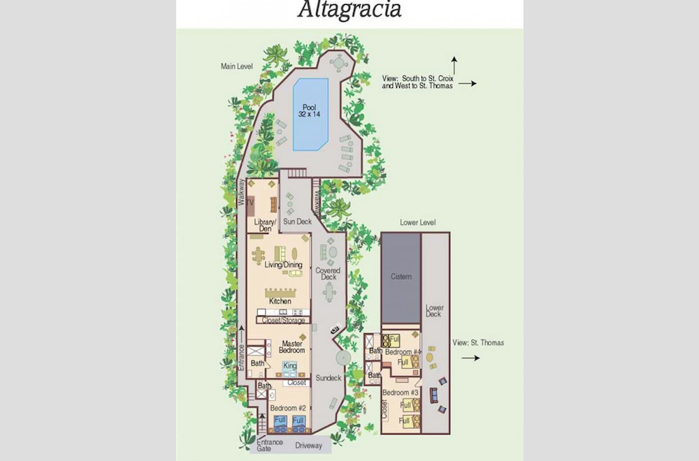 Altagracia Villa on St. John